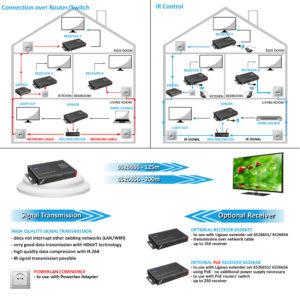 6526655-58_shopbild3-300x300 Ligawo präsentiert neue HDMI Extender mit der neuesten HDbitT Technologie!
