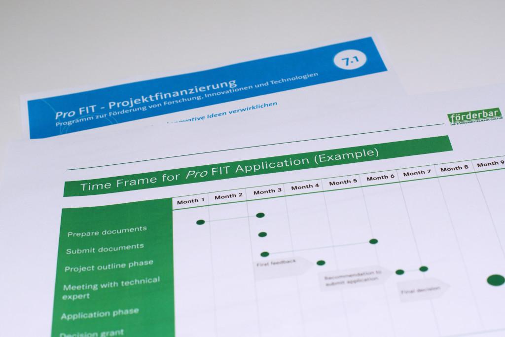förderbar berät zu Pro FIT Berlin - dem Förderprogramm für die digitale Wirtschaft in Berlin