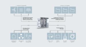 Starker Partner der Energiespeicherindustrie: Knorr-Bremse PowerTech stellt sich auf der Energy Storage Europe 2017 vor