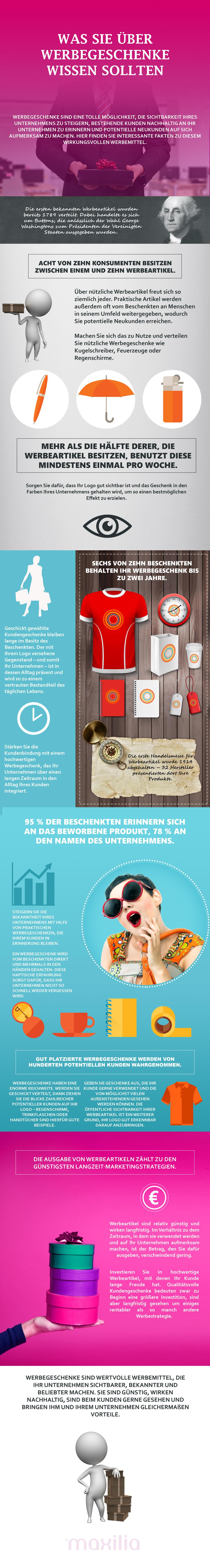 DE7-IG1 Das Werbegeschenk – ein Werbemittel mit Tradition