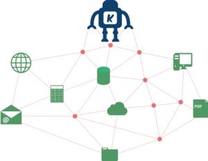 20-jähriges Jubiläum auf der BDIU – softgate präsentiert Robotic Process Automation