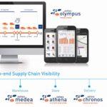 Deutscher Logistik-Kongress 2018: Zetes zeigt Lösungen für kollaborative und durchgehend verbundene Supply Chain