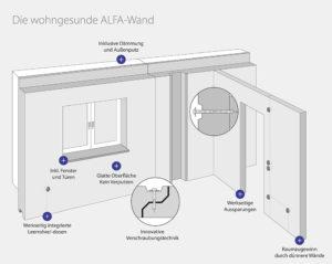 Wohnanlage-Augsburg-7_brb-300x239 Bauprojekt in Augsburg: 27 Wohneinheiten in nicht mal einem Monat gebaut