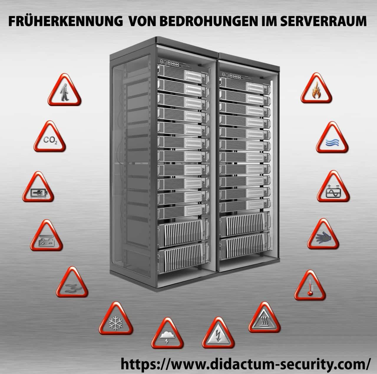 IT Infrastruktur Überwachung