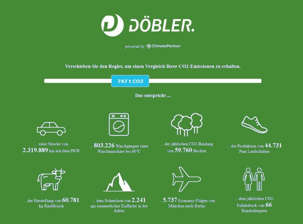 DöblerPM_CO2VergleichsrechnerClimatePartner-1024x755 Klimaneutrale Werbeartikel als Zukunftskonzept