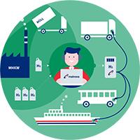 200x200_PR2 Aus Müll wird Mobilität: Grüner Wasserstoff aus Abfall für Frankfurt